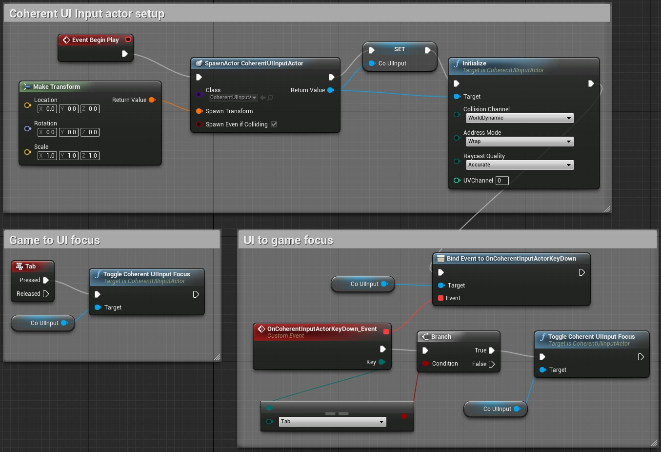 Coherent ui for unreal engine 4 coherent ui for unreal for Unreal engine 4 architecture