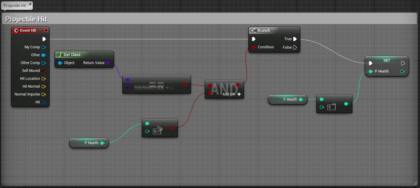 Coherent GT binding tutorial for Unreal Engine 4 - part 1