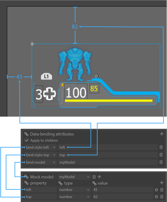 Data-binding attributes visual GUI