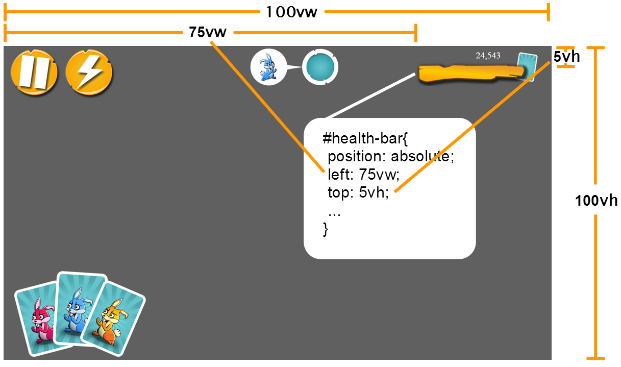 Coherent GT: Workflow guide