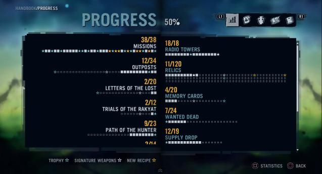 Far Cry 4 Serial key