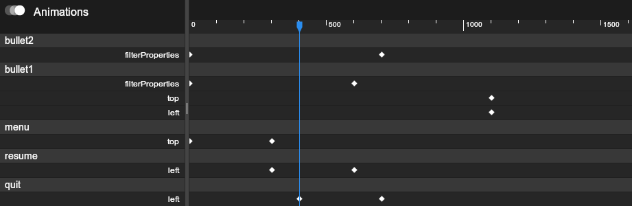 visual time line for UI animations