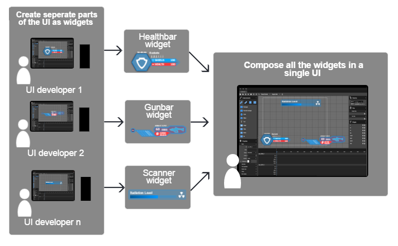 widget creating UI workflow