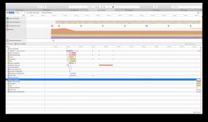 Coherent GT2 debugger UI solution