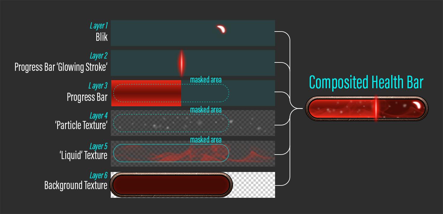 game UI healthbar sample
