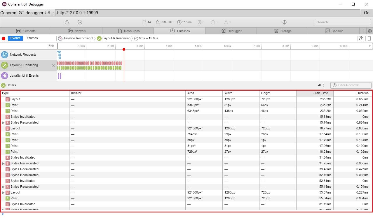 User Interface layout rendering debugging