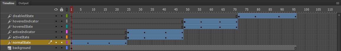 UI timeline Adobe Animate